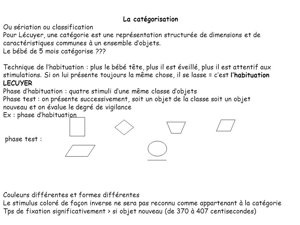 La catégorisation Ou sériation ou classification. Pour Lécuyer, une catégorie est une représentation structurée de dimensions et de.