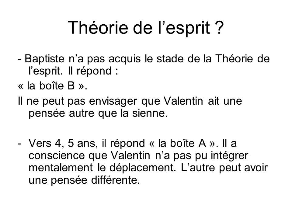 Théorie de l'esprit - Baptiste n'a pas acquis le stade de la Théorie de l'esprit. Il répond : « la boîte B ».