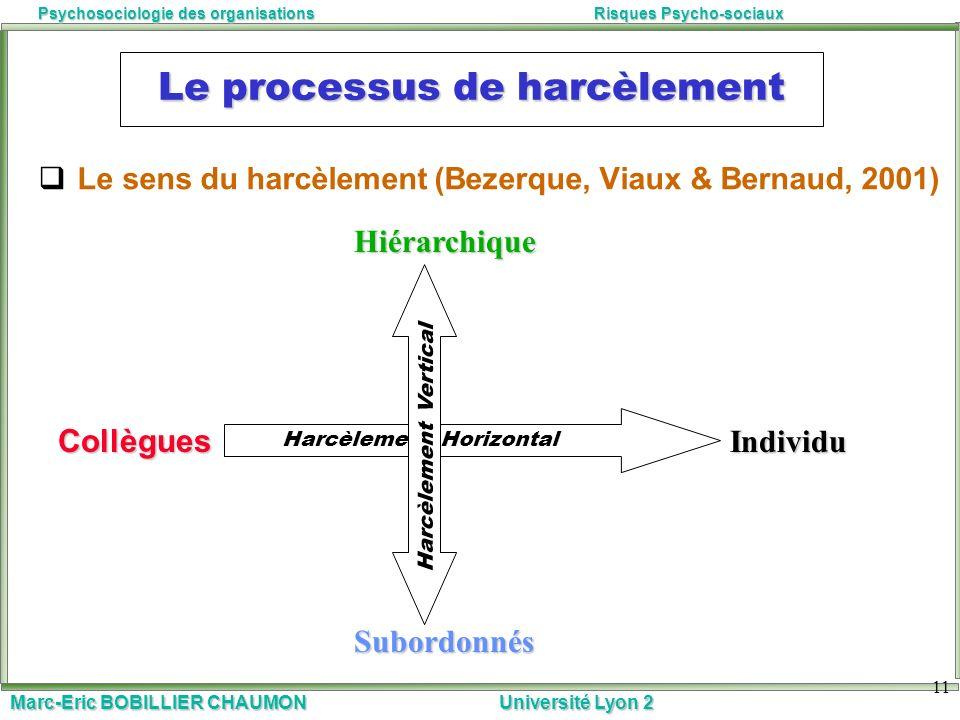 Le processus de harcèlement