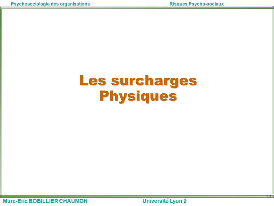 Les surcharges Physiques