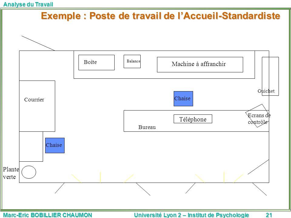 Exemple : Poste de travail de l'Accueil-Standardiste