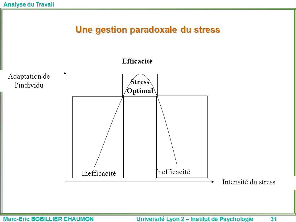 Une gestion paradoxale du stress
