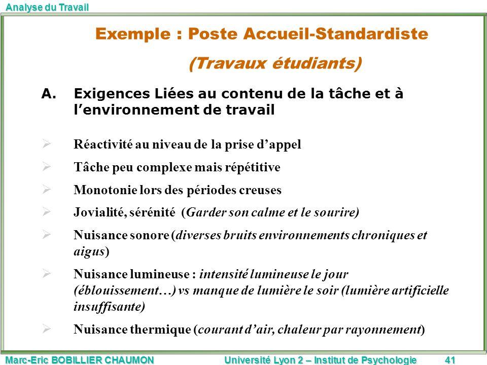 Exemple : Poste Accueil-Standardiste (Travaux étudiants)