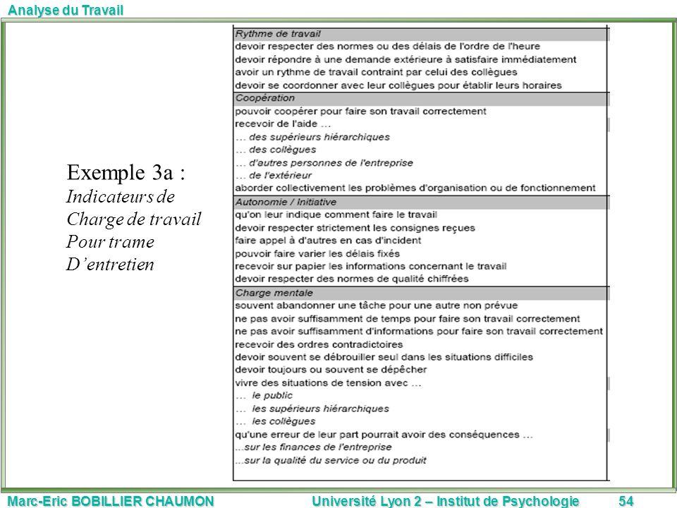 Exemple 3a : Indicateurs de Charge de travail Pour trame D'entretien
