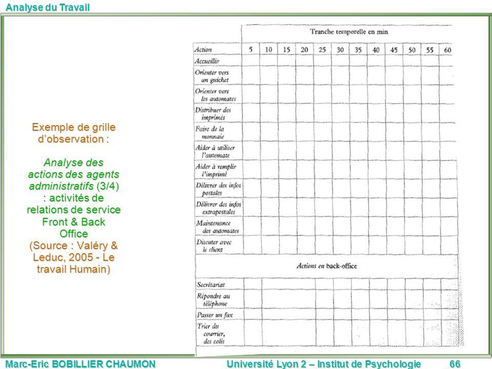 Exemple de grille d'observation : Analyse des actions des agents administratifs (3/4) : activités de relations de service Front & Back Office (Source : Valéry & Leduc, 2005 - Le travail Humain)