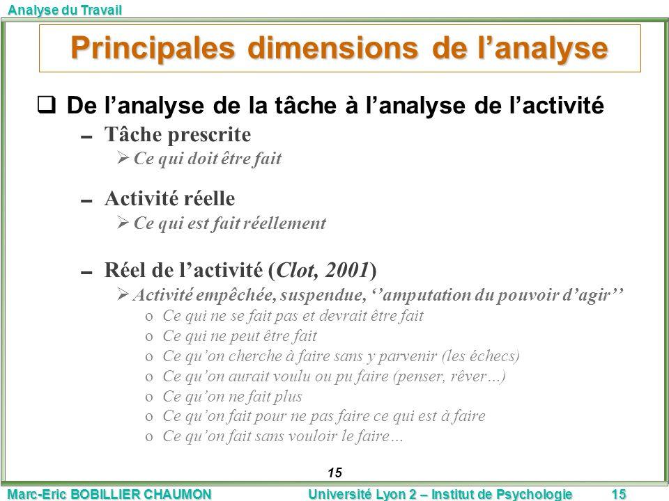 Principales dimensions de l'analyse