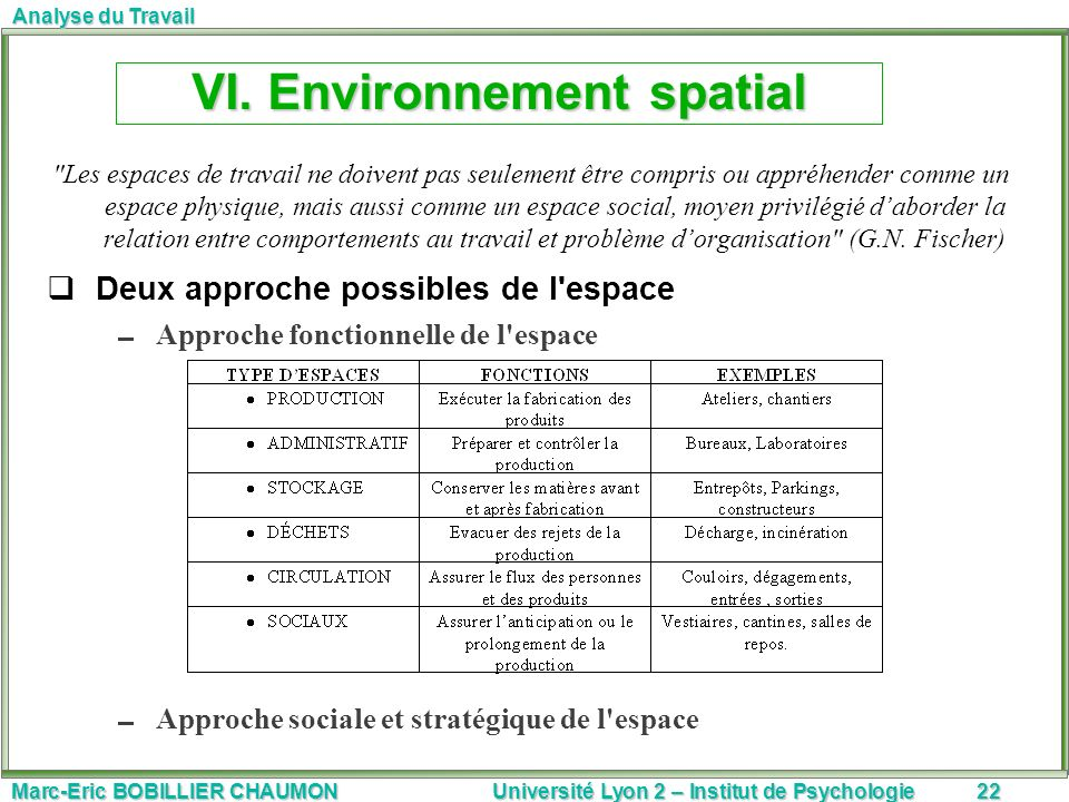 VI. Environnement spatial