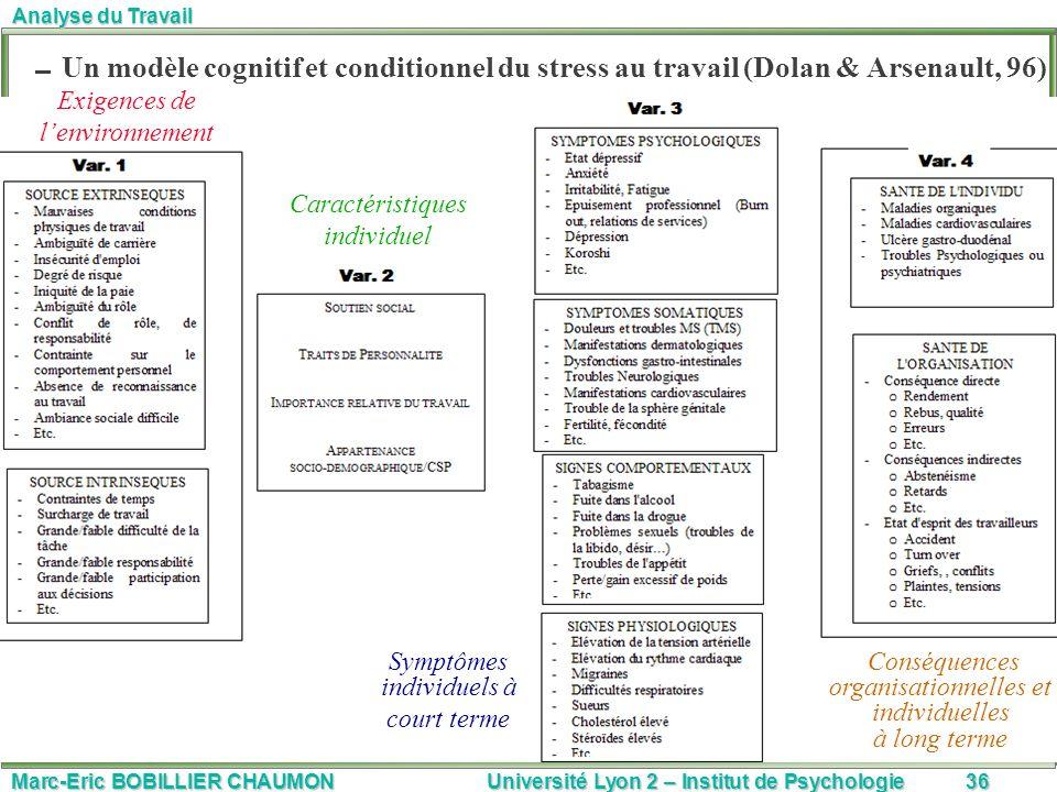 Un modèle cognitif et conditionnel du stress au travail (Dolan & Arsenault, 96)