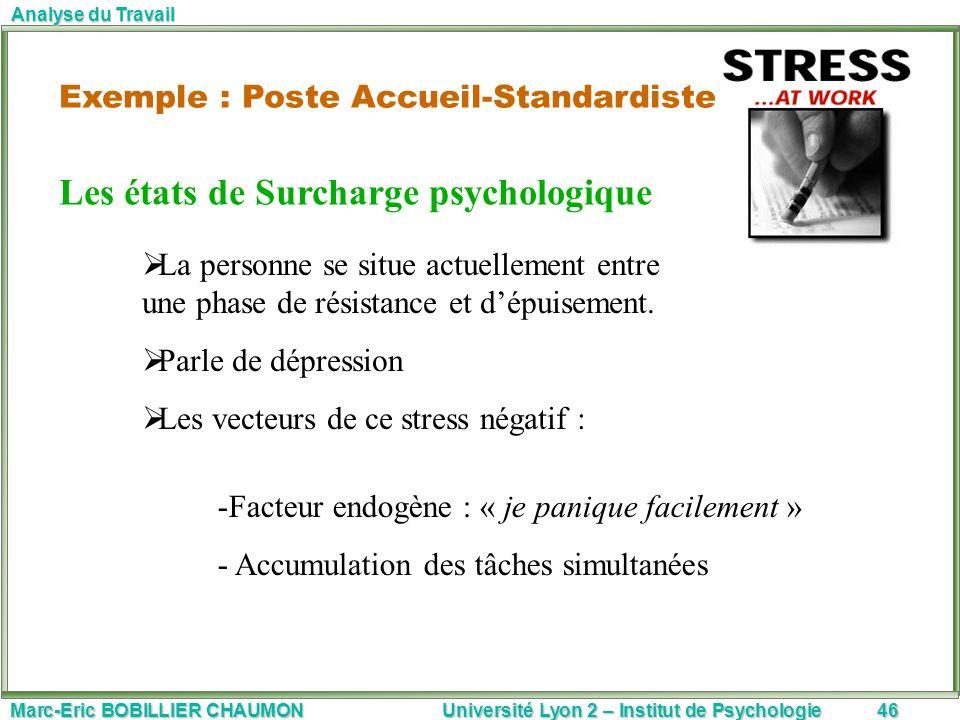 Les états de Surcharge psychologique
