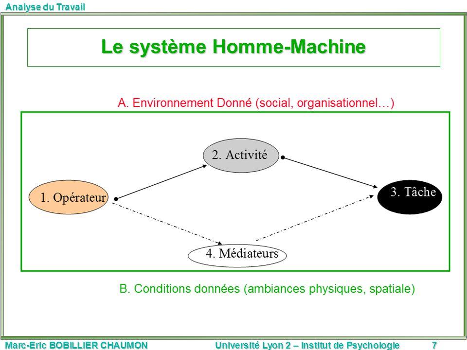 Le système Homme-Machine