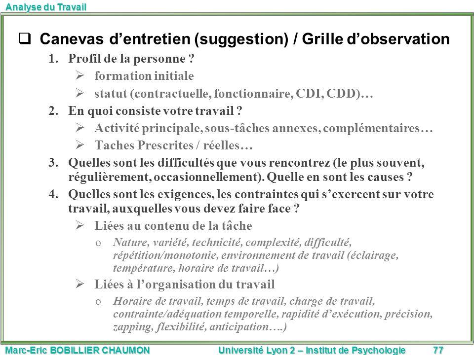 Canevas d'entretien (suggestion) / Grille d'observation