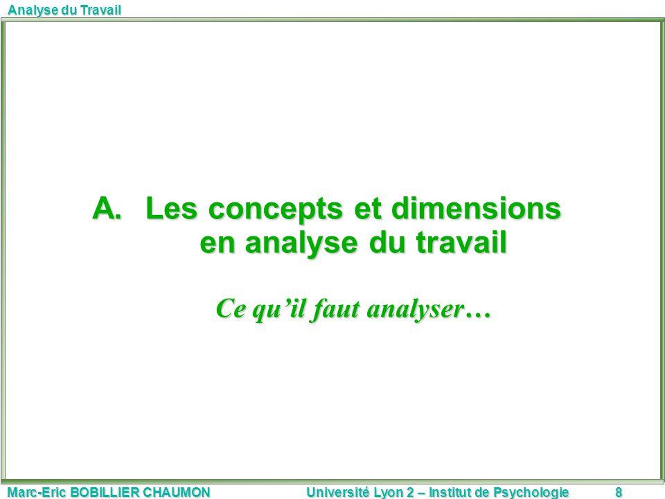 Les concepts et dimensions en analyse du travail Ce qu'il faut analyser…