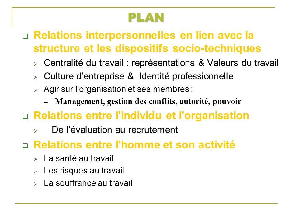 PLAN Relations interpersonnelles en lien avec la structure et les dispositifs socio-techniques.