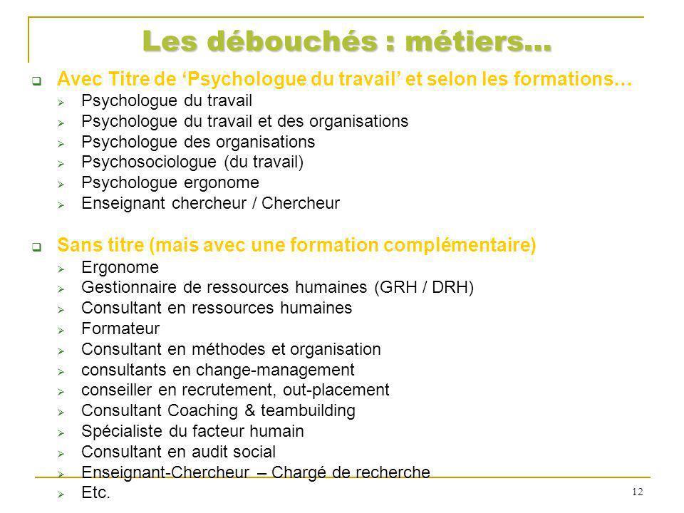 psychologie du travail et des organisations partie 1