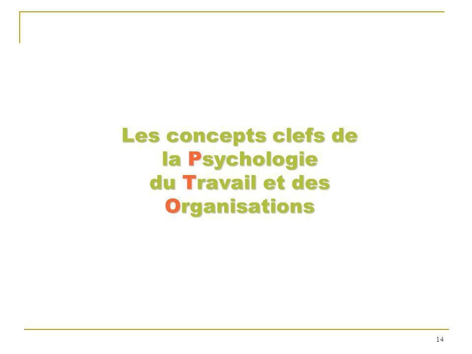 Les concepts clefs de la Psychologie du Travail et des Organisations