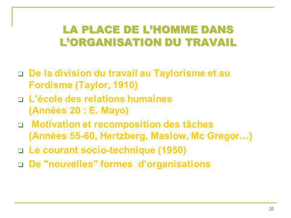 LA PLACE DE L'HOMME DANS L'ORGANISATION DU TRAVAIL