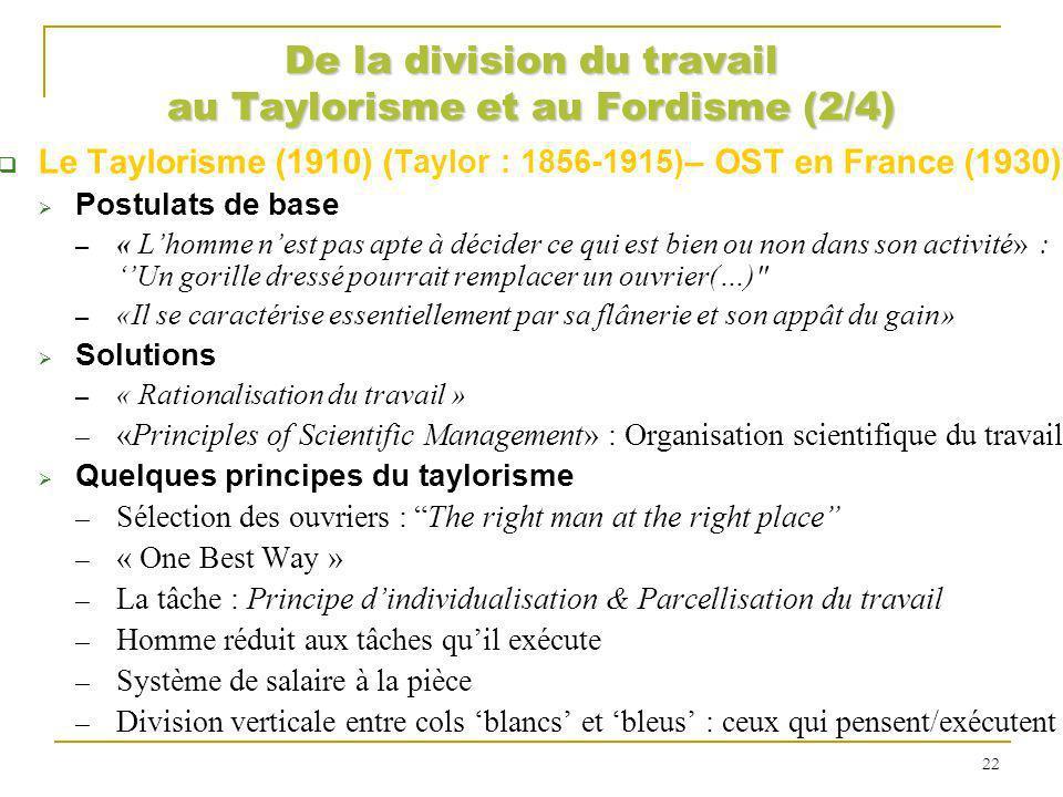 De la division du travail au Taylorisme et au Fordisme (2/4)
