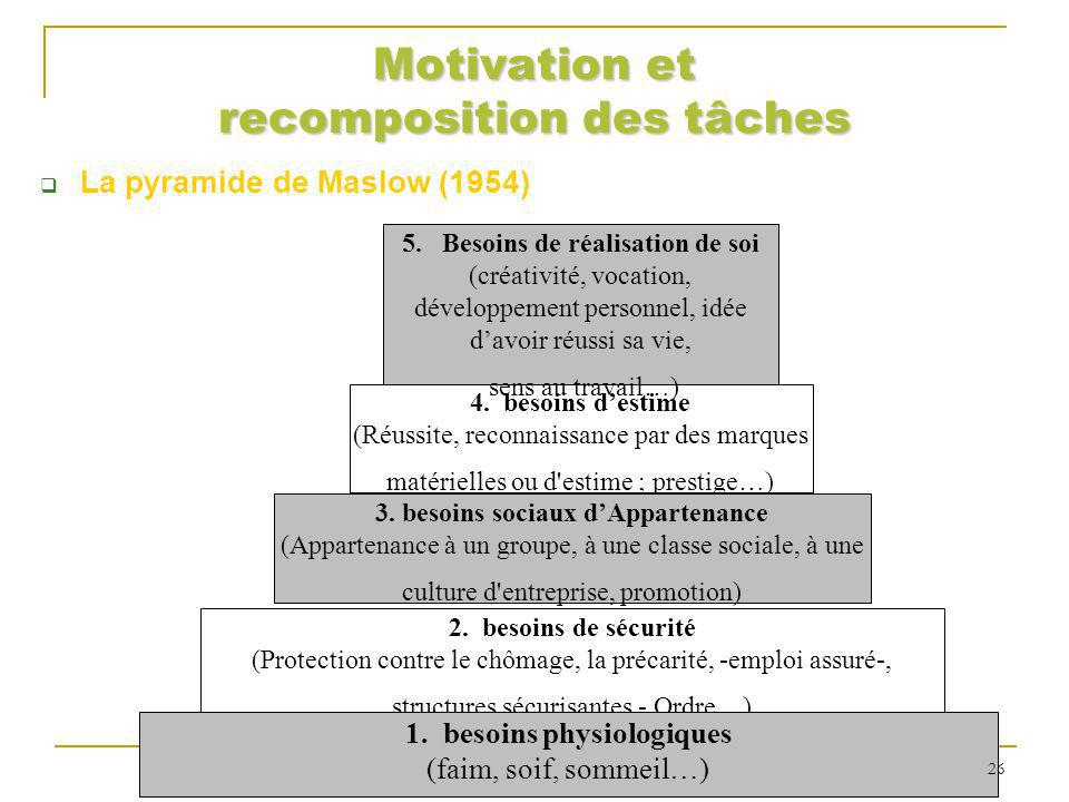 Motivation et recomposition des tâches