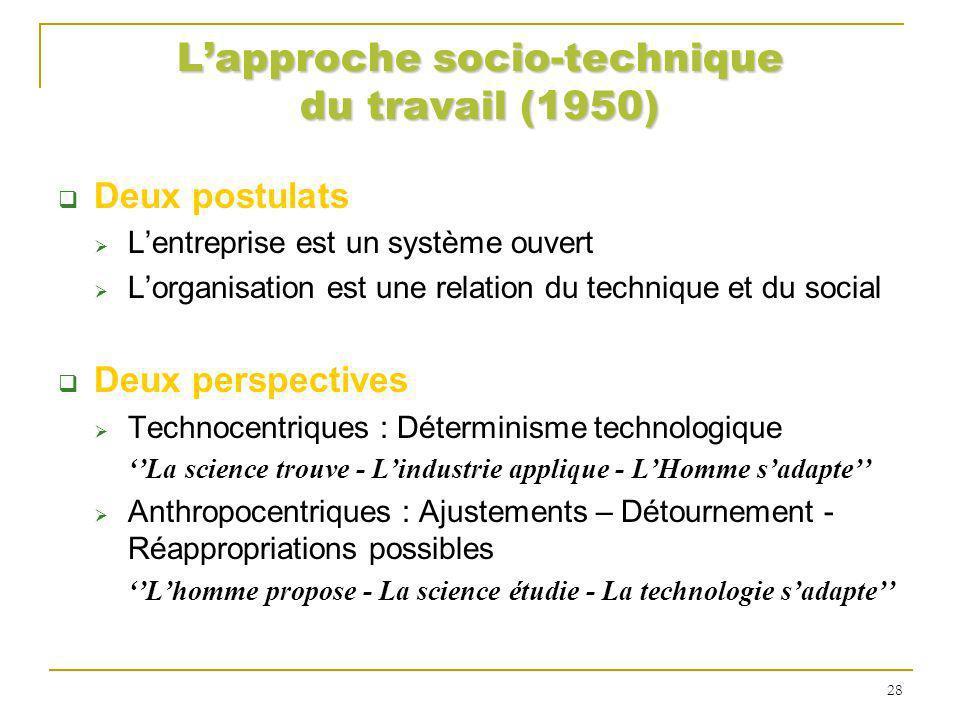L'approche socio-technique du travail (1950)