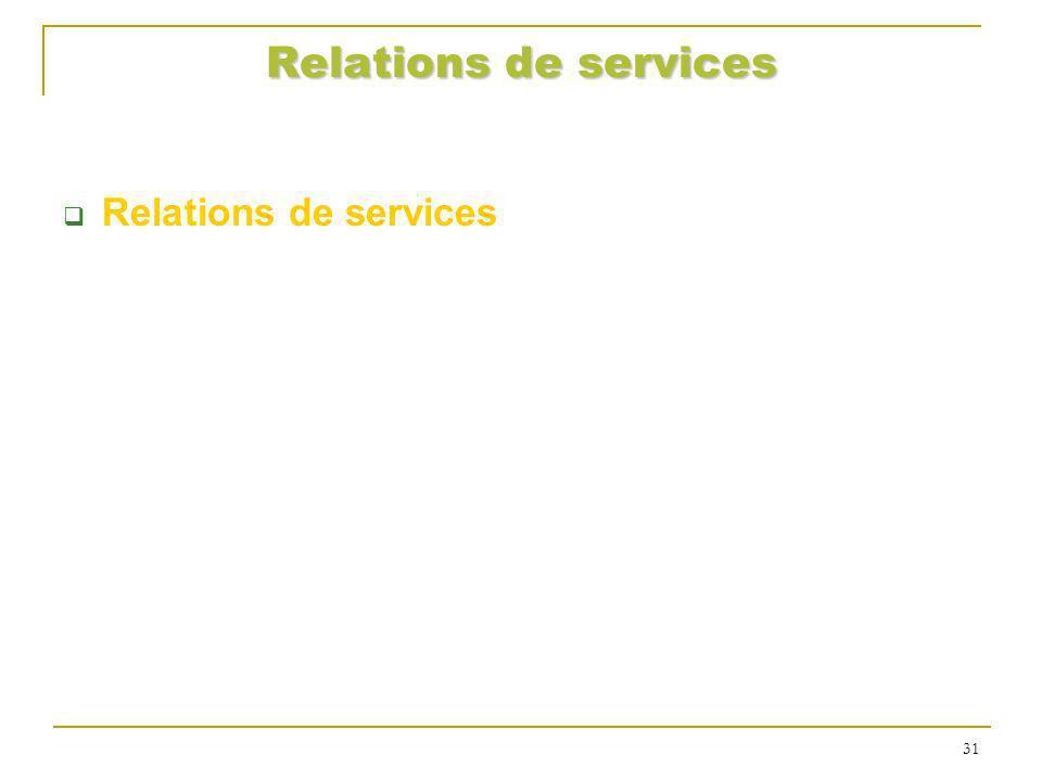 Relations de services Relations de services