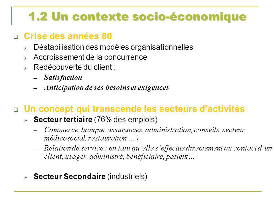 1.2 Un contexte socio-économique