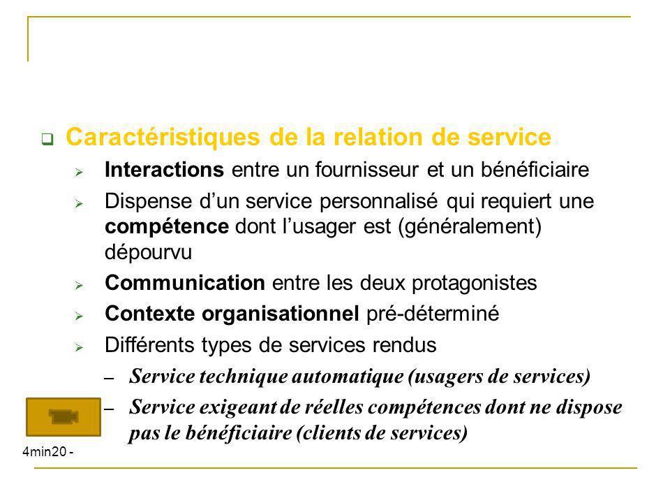 Caractéristiques de la relation de service