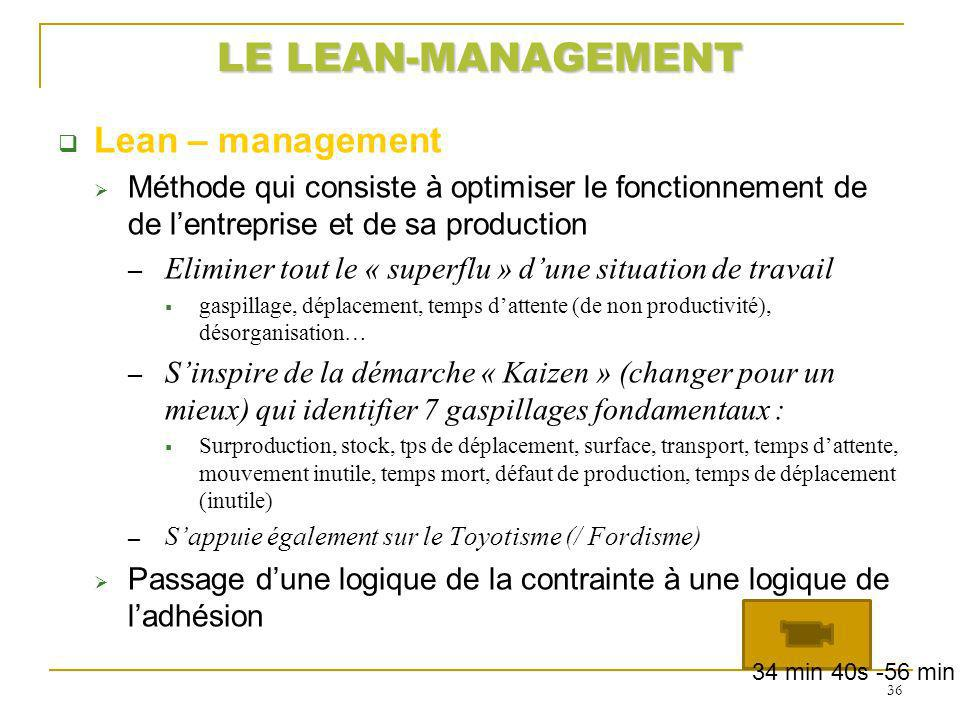 LE LEAN-MANAGEMENT Lean – management