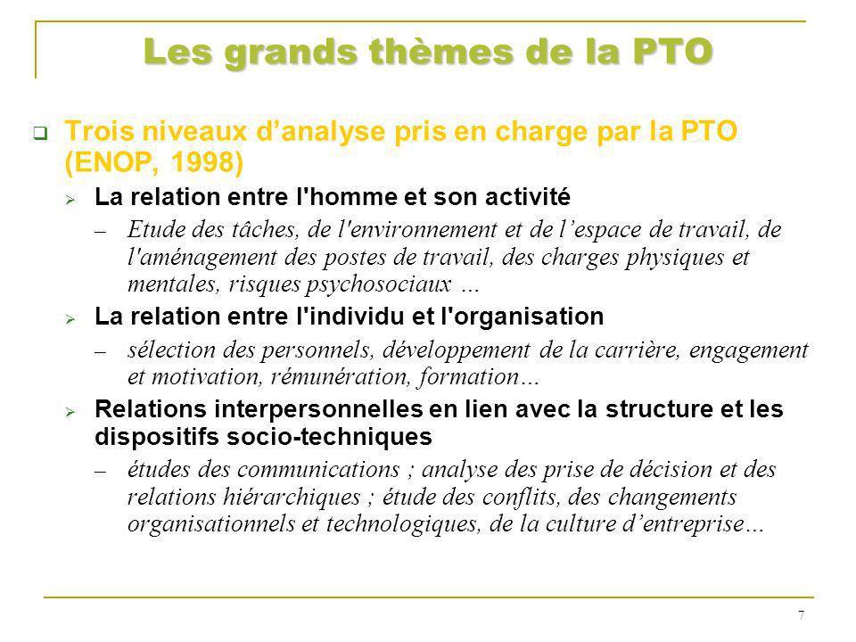 Les grands thèmes de la PTO