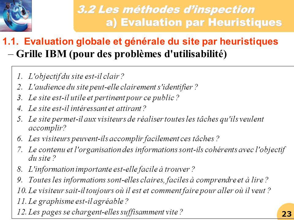 3.2 Les méthodes d'inspection a) Evaluation par Heuristiques