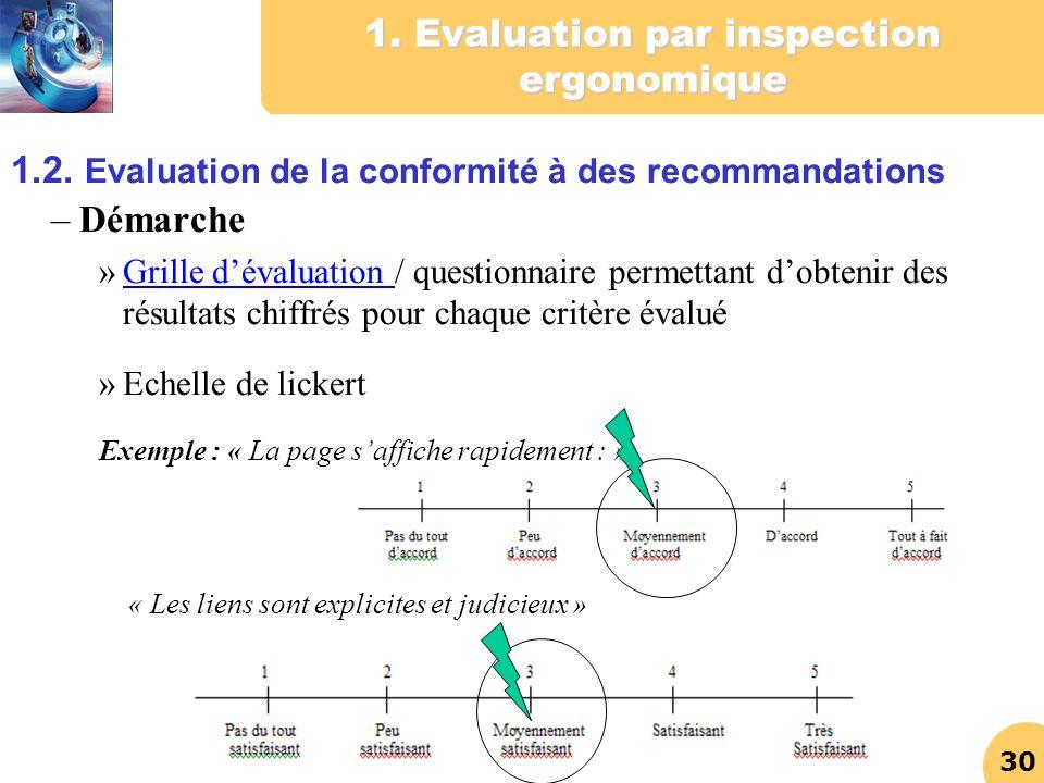 1. Evaluation par inspection ergonomique