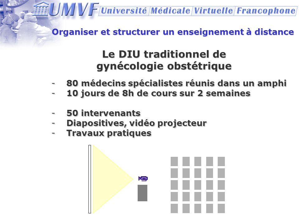 Le DIU traditionnel de gynécologie obstétrique