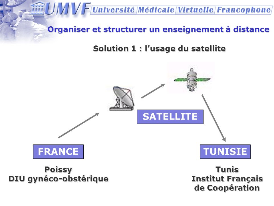 SATELLITE FRANCE TUNISIE