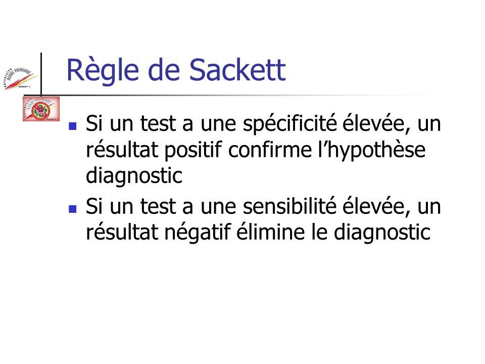 Règle de Sackett Si un test a une spécificité élevée, un résultat positif confirme l'hypothèse diagnostic.