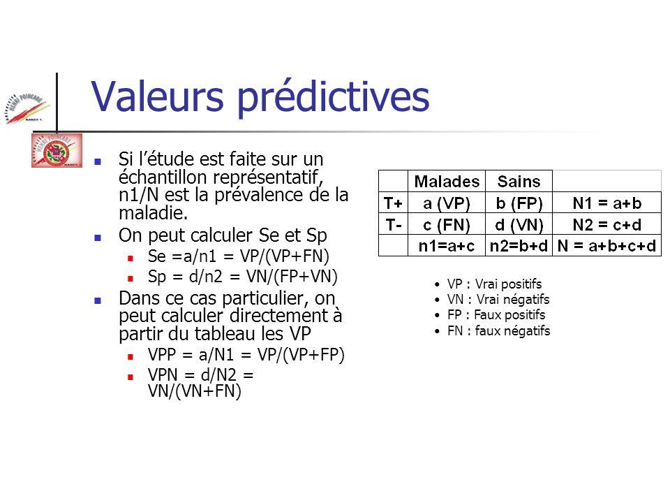 Valeurs prédictives Si l'étude est faite sur un échantillon représentatif, n1/N est la prévalence de la maladie.