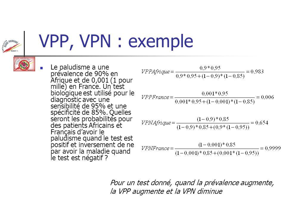 VPP, VPN : exemple