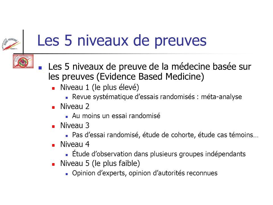 Les 5 niveaux de preuves Les 5 niveaux de preuve de la médecine basée sur les preuves (Evidence Based Medicine)