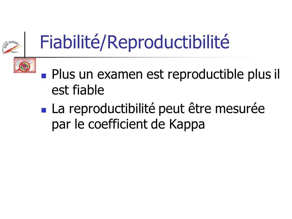 Fiabilité/Reproductibilité