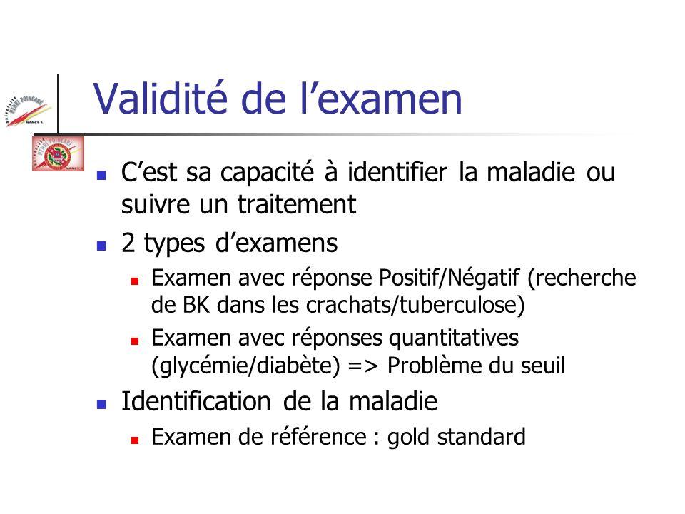 Validité de l'examen C'est sa capacité à identifier la maladie ou suivre un traitement. 2 types d'examens.