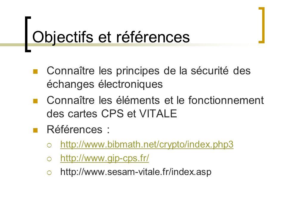 Objectifs et références