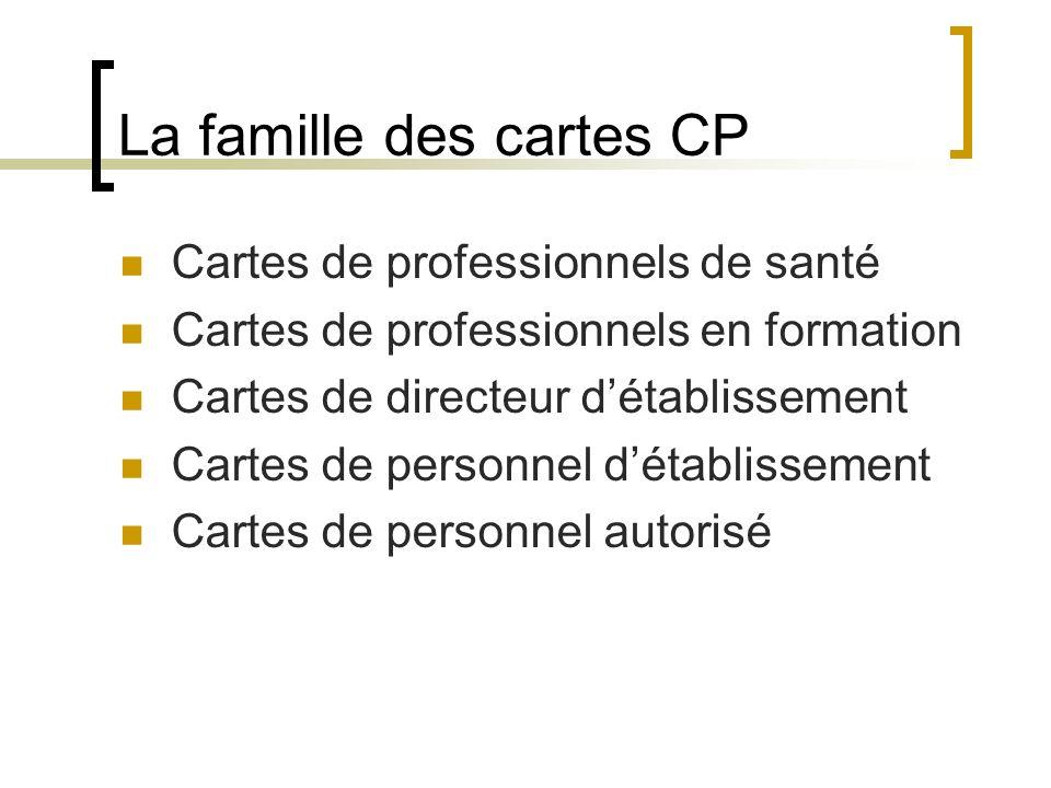La famille des cartes CP