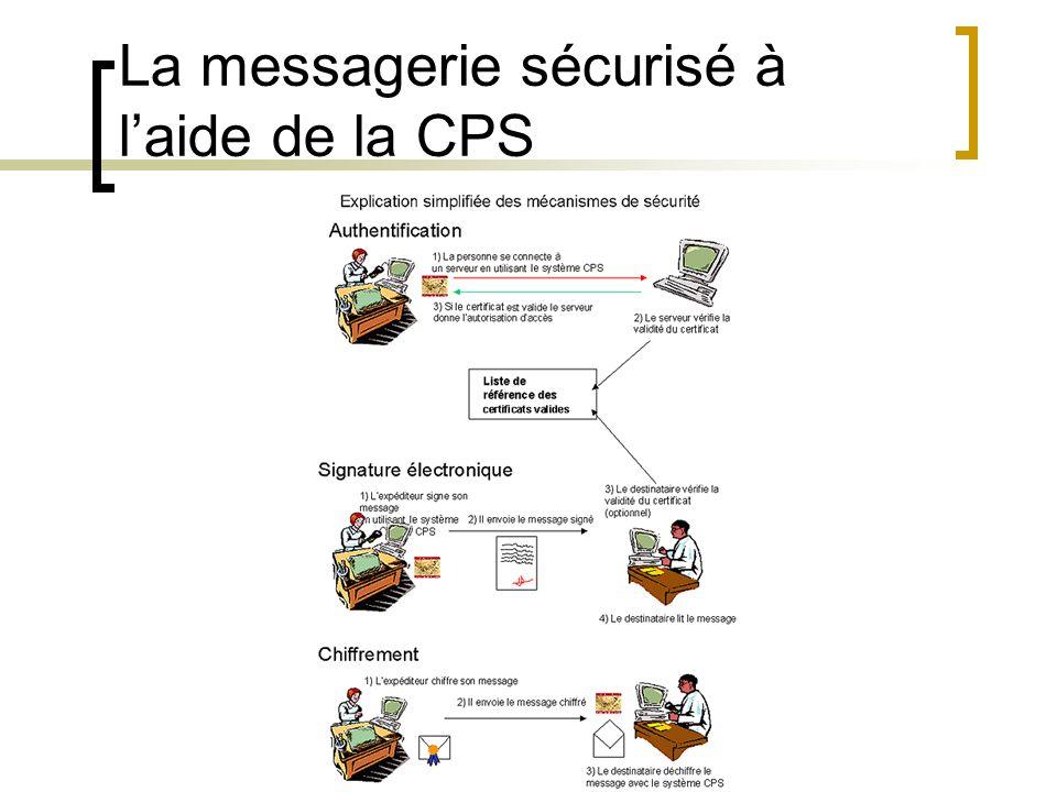 La messagerie sécurisé à l'aide de la CPS