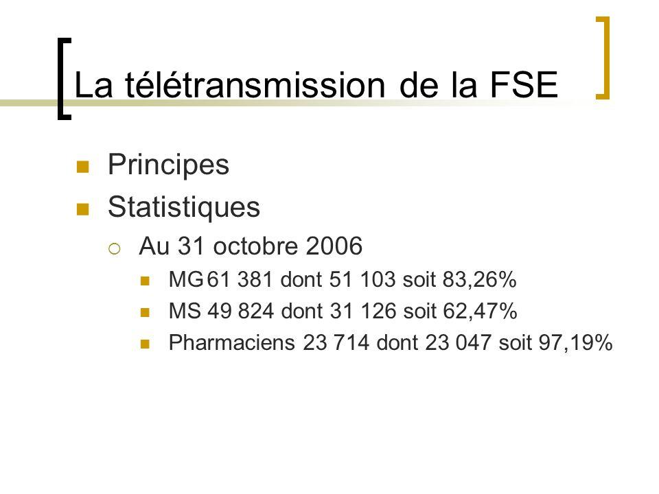 La télétransmission de la FSE