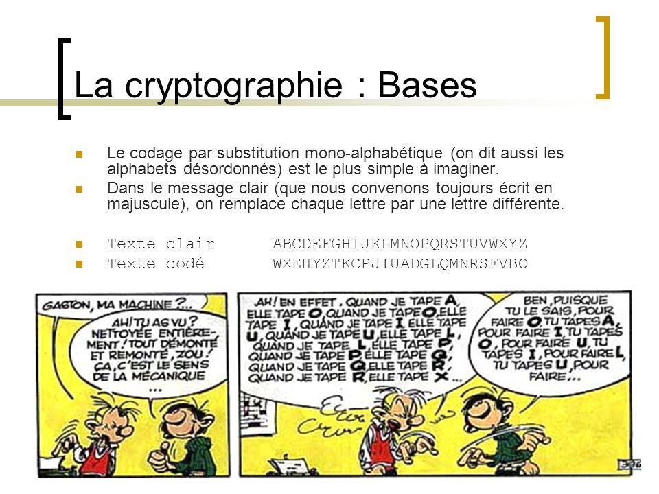 La cryptographie : Bases