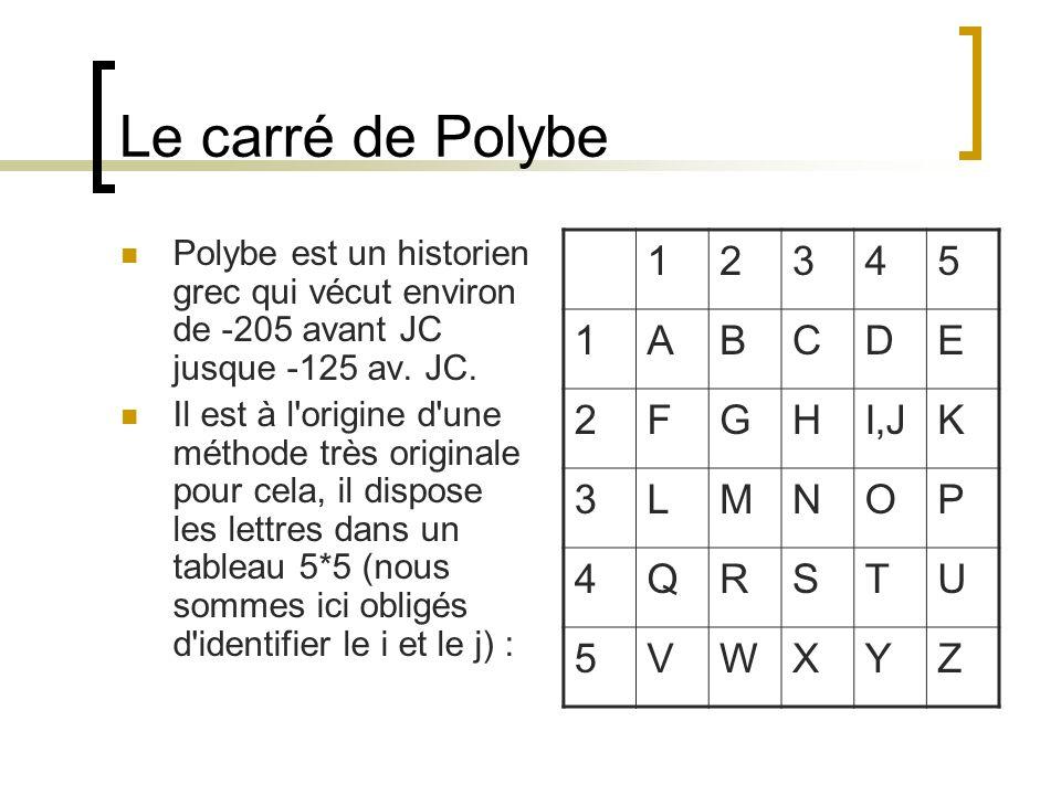 Le carré de Polybe 1 2 3 4 5 A B C D E F G H I,J K L M N O P Q R S T U