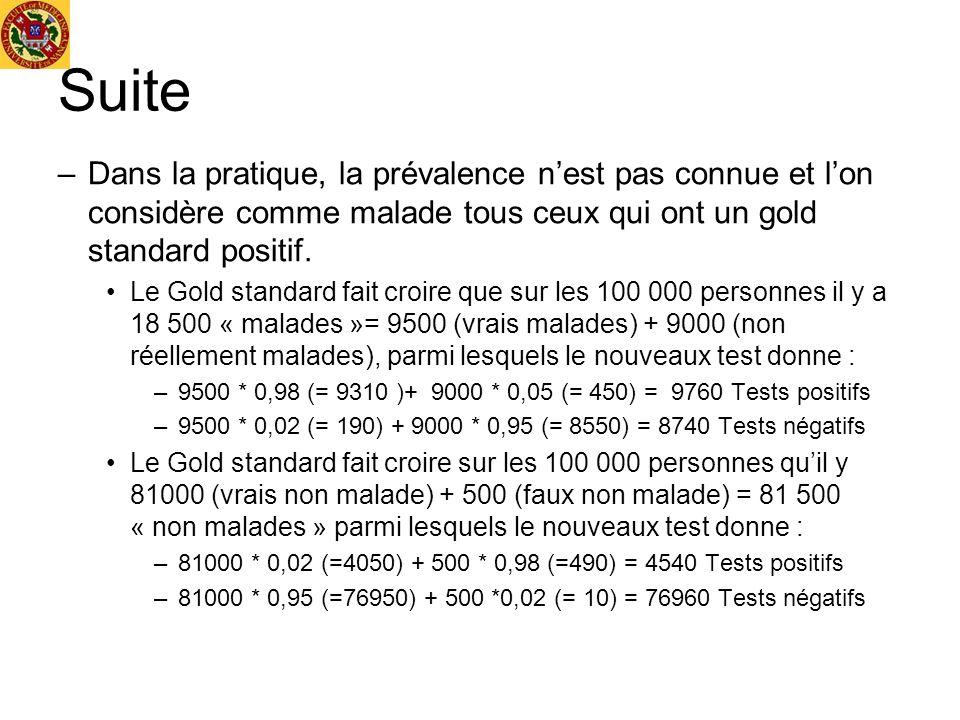 Suite Dans la pratique, la prévalence n'est pas connue et l'on considère comme malade tous ceux qui ont un gold standard positif.