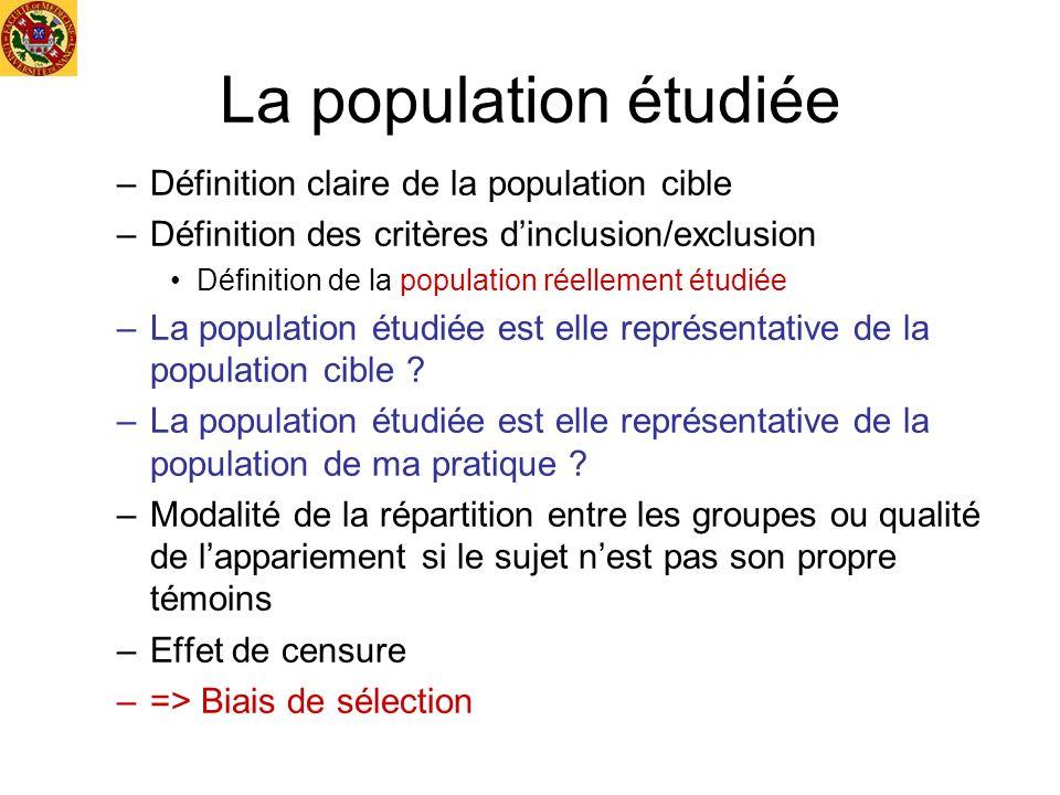 La population étudiée Définition claire de la population cible