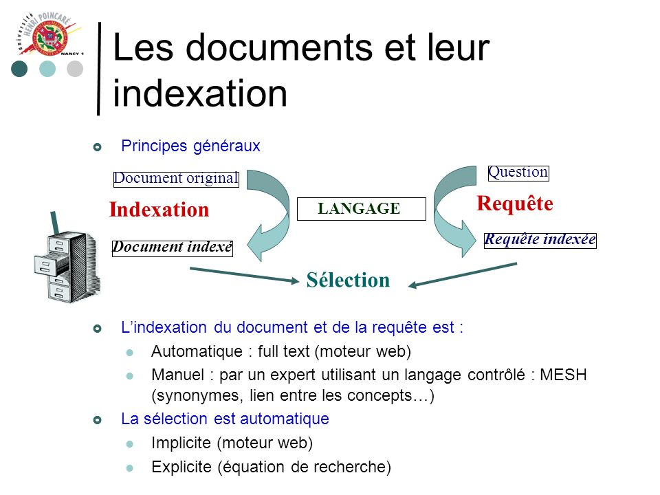 Les documents et leur indexation