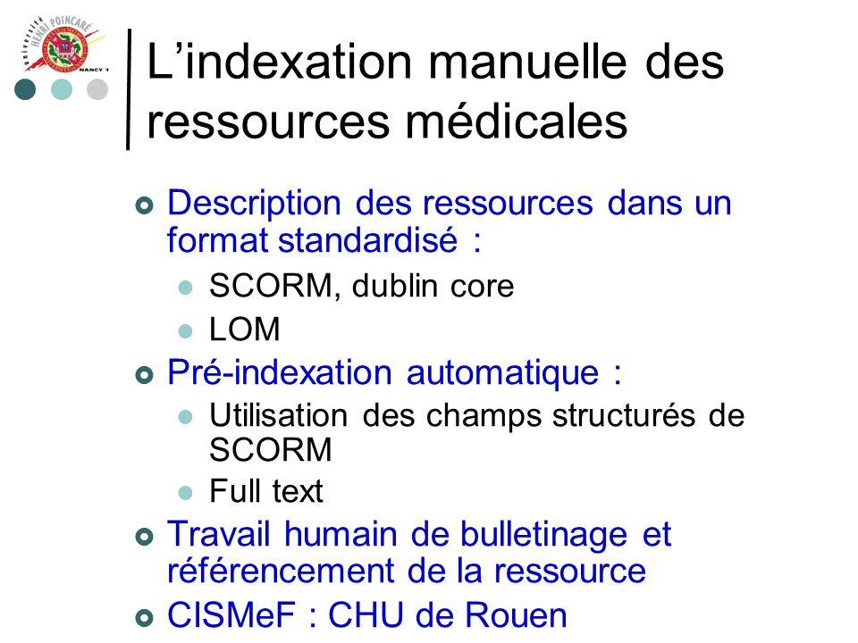 L'indexation manuelle des ressources médicales