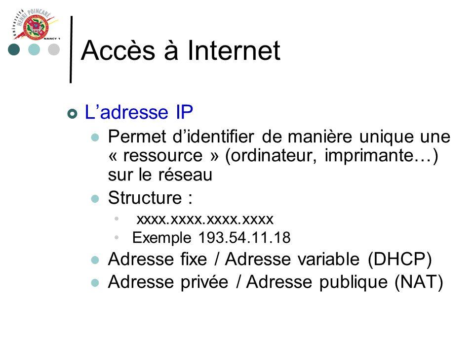Accès à Internet L'adresse IP