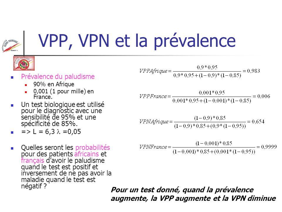 VPP, VPN et la prévalence